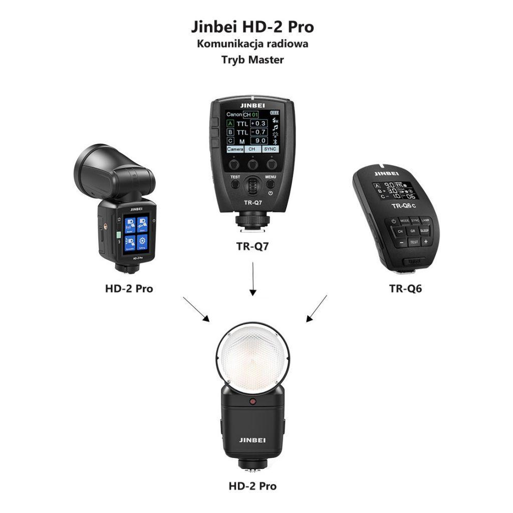 Reporterska-lampa-błyskowa-Jinbei-HD-2-Pro-tryb-slave